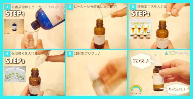 手作り化粧品キット